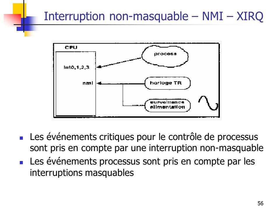 56 Interruption non-masquable – NMI – XIRQ Les événements critiques pour le contrôle de processus sont pris en compte par une interruption non-masquab