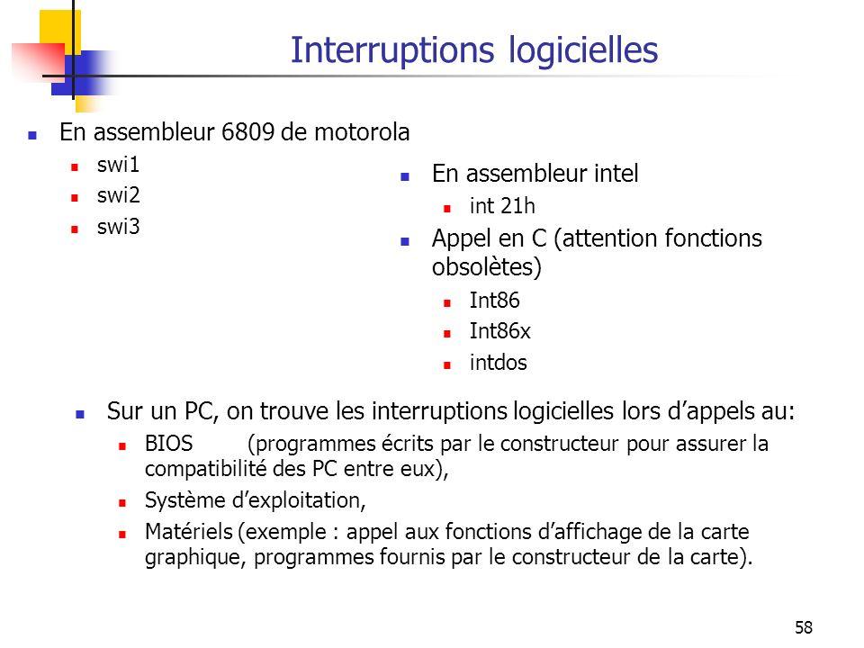 58 Interruptions logicielles En assembleur 6809 de motorola swi1 swi2 swi3 En assembleur intel int 21h Appel en C (attention fonctions obsolètes) Int8