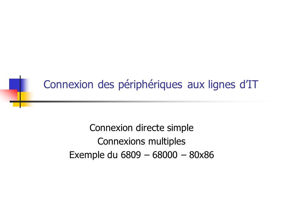 Connexion des périphériques aux lignes dIT Connexion directe simple Connexions multiples Exemple du 6809 – 68000 – 80x86