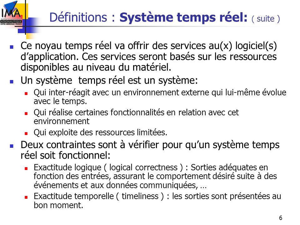 6 Définitions : Système temps réel: ( suite ) Ce noyau temps réel va offrir des services au(x) logiciel(s) dapplication. Ces services seront basés sur