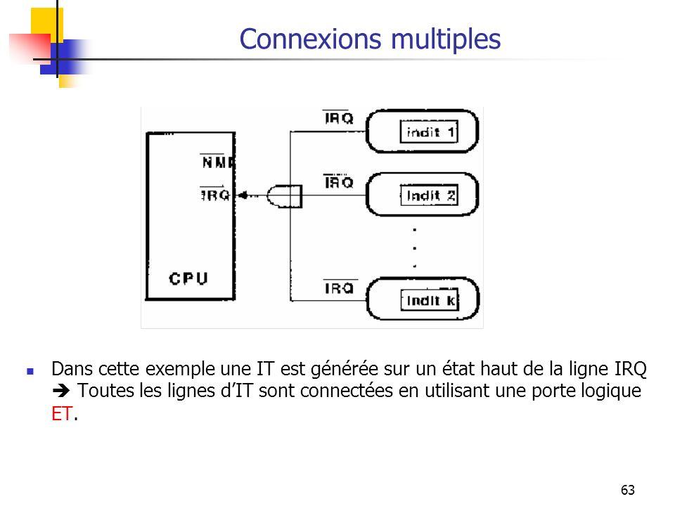 63 Connexions multiples Dans cette exemple une IT est générée sur un état haut de la ligne IRQ Toutes les lignes dIT sont connectées en utilisant une