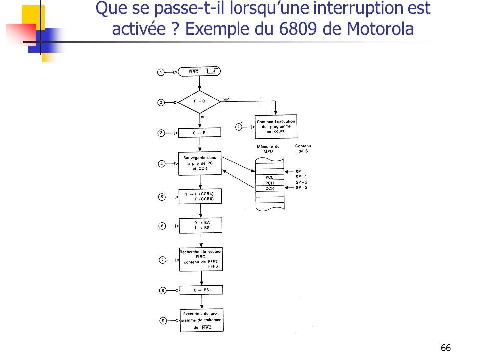 66 Que se passe-t-il lorsquune interruption est activée ? Exemple du 6809 de Motorola