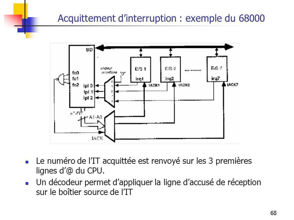 68 Acquittement dinterruption : exemple du 68000 Le numéro de lIT acquittée est renvoyé sur les 3 premières lignes d@ du CPU. Un décodeur permet dappl