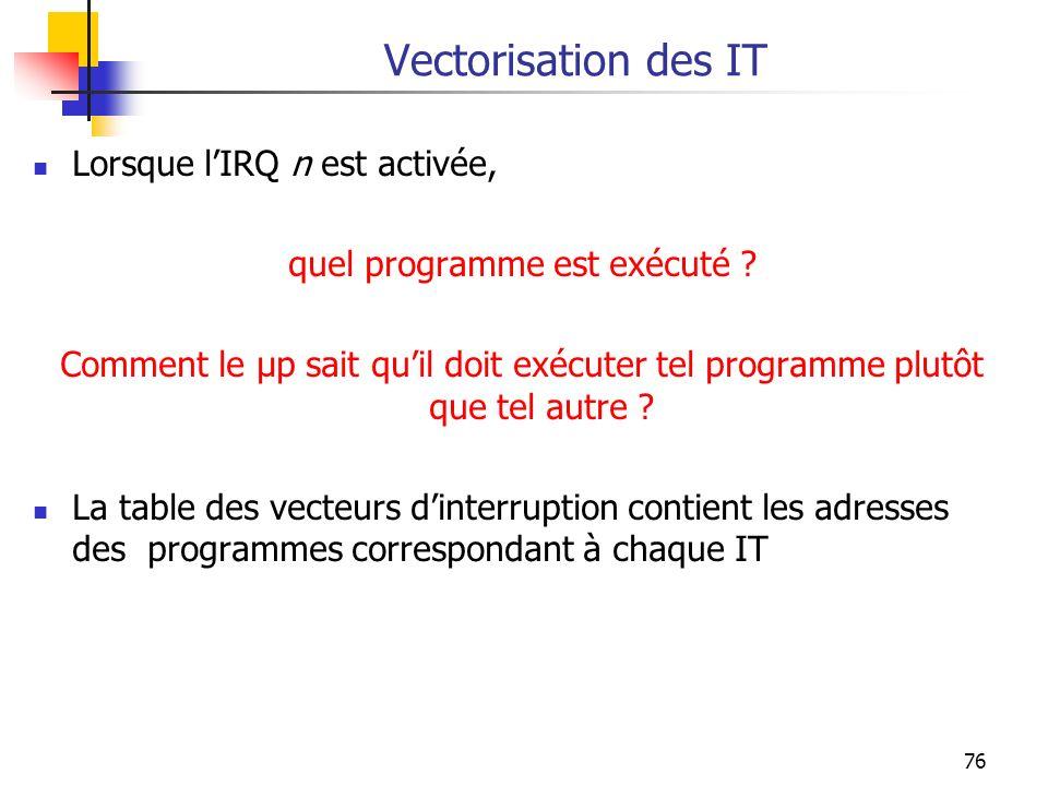 76 Vectorisation des IT Lorsque lIRQ n est activée, quel programme est exécuté ? Comment le µp sait quil doit exécuter tel programme plutôt que tel au