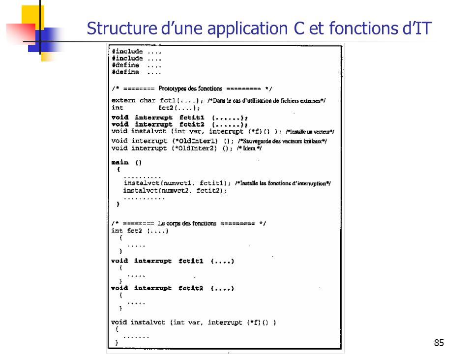 85 Structure dune application C et fonctions dIT