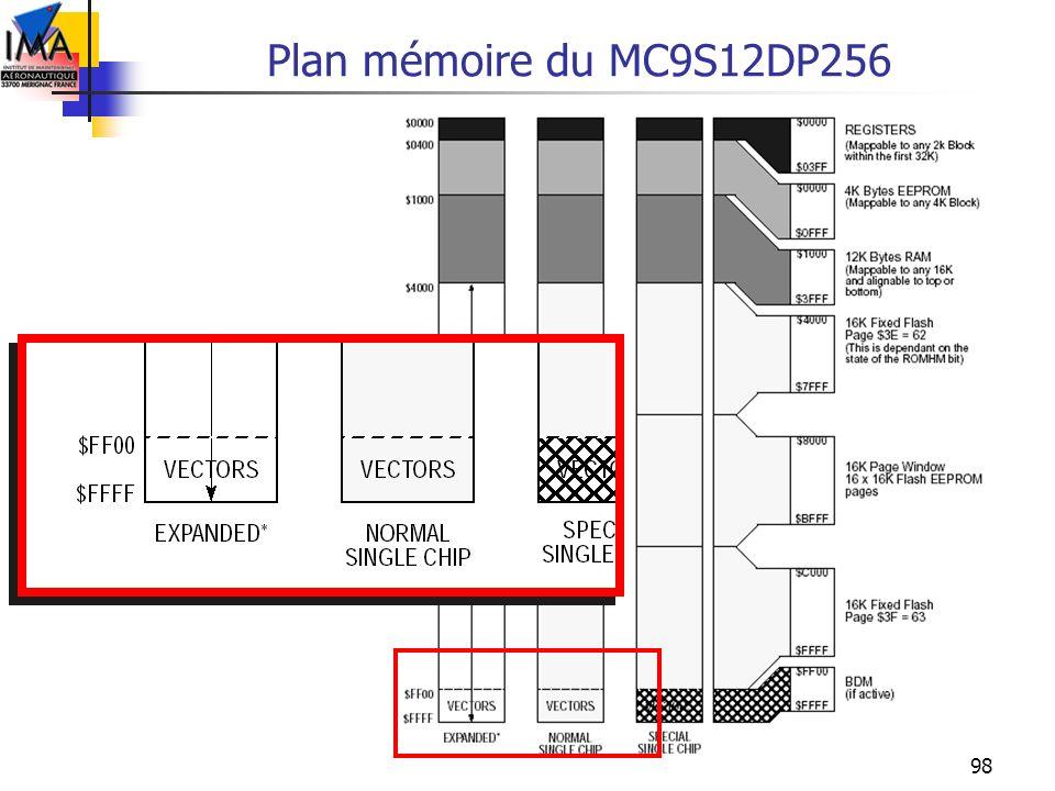 98 Plan mémoire du MC9S12DP256