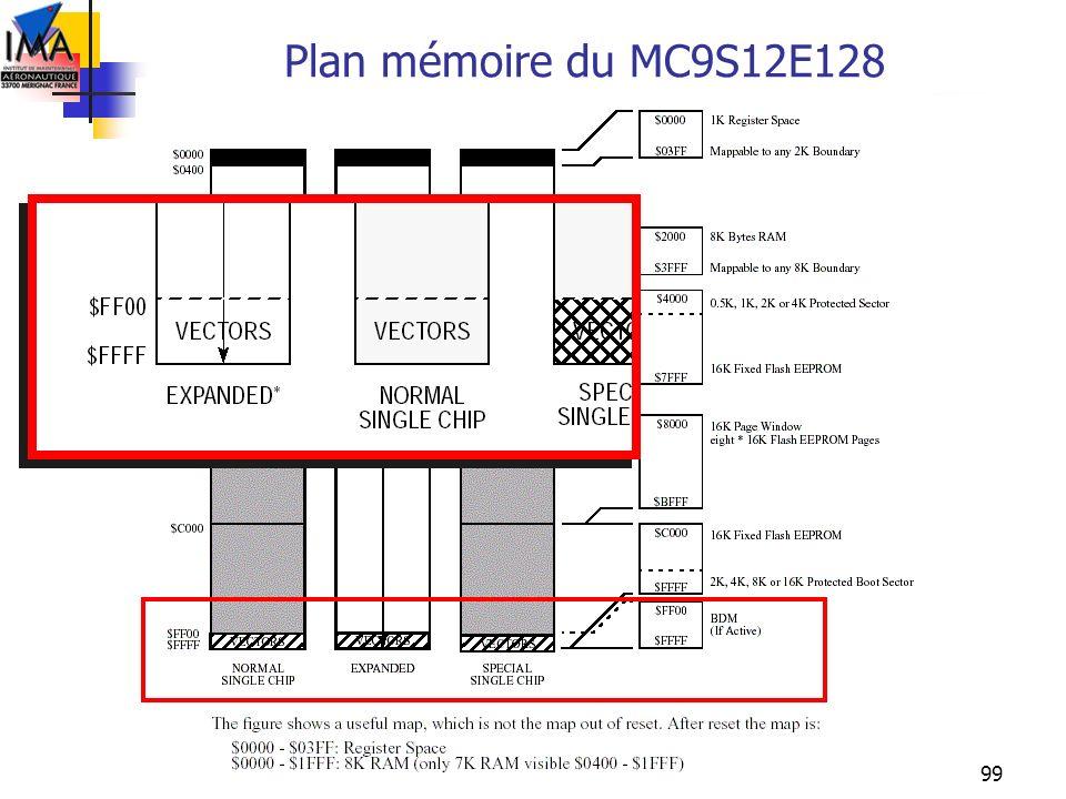 99 Plan mémoire du MC9S12E128