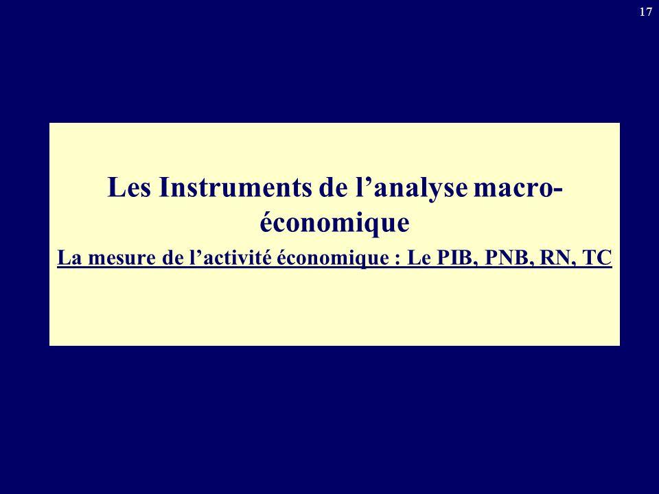 17 Les Instruments de lanalyse macro- économique La mesure de lactivité économique : Le PIB, PNB, RN, TC