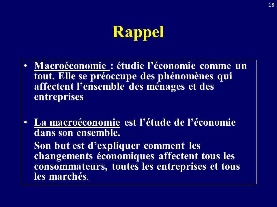 18 Rappel Macroéconomie : étudie léconomie comme un tout. Elle se préoccupe des phénomènes qui affectent lensemble des ménages et des entreprises La m