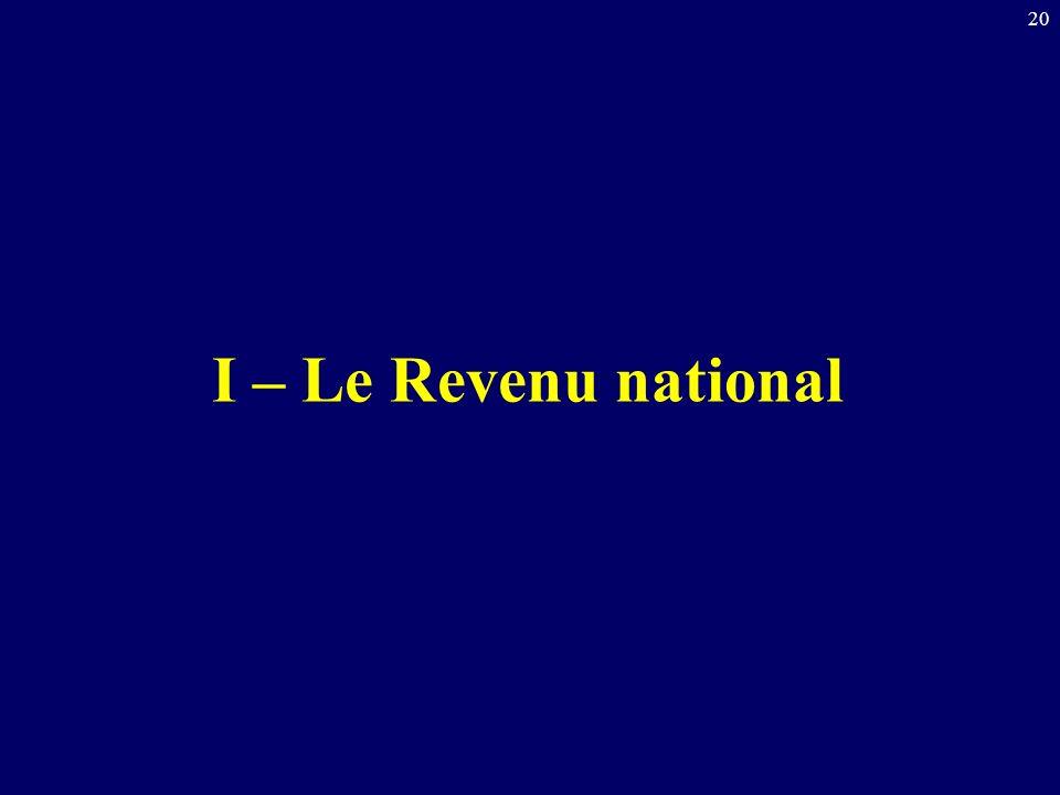 20 I – Le Revenu national