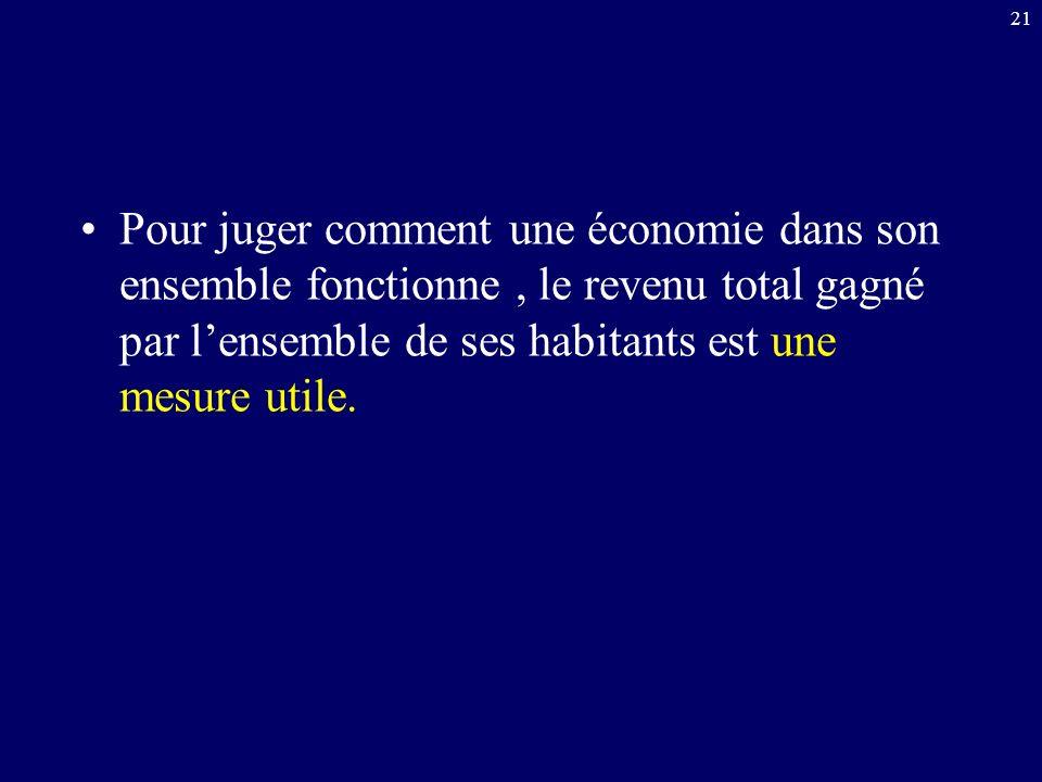 21 Pour juger comment une économie dans son ensemble fonctionne, le revenu total gagné par lensemble de ses habitants est une mesure utile.