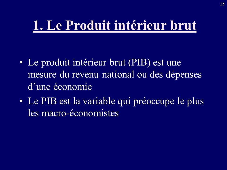25 1. Le Produit intérieur brut Le produit intérieur brut (PIB) est une mesure du revenu national ou des dépenses dune économie Le PIB est la variable