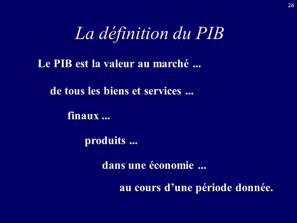 26 La définition du PIB Le PIB est la valeur au marché... de tous les biens et services... finaux... produits... dans une économie... au cours dune pé