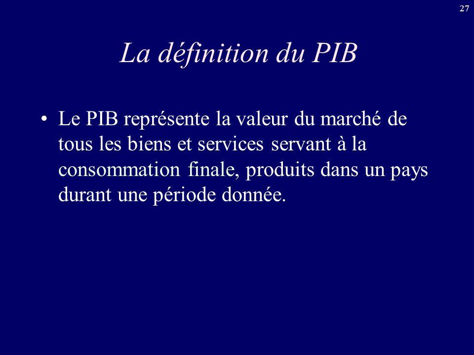 27 La définition du PIB Le PIB représente la valeur du marché de tous les biens et services servant à la consommation finale, produits dans un pays du