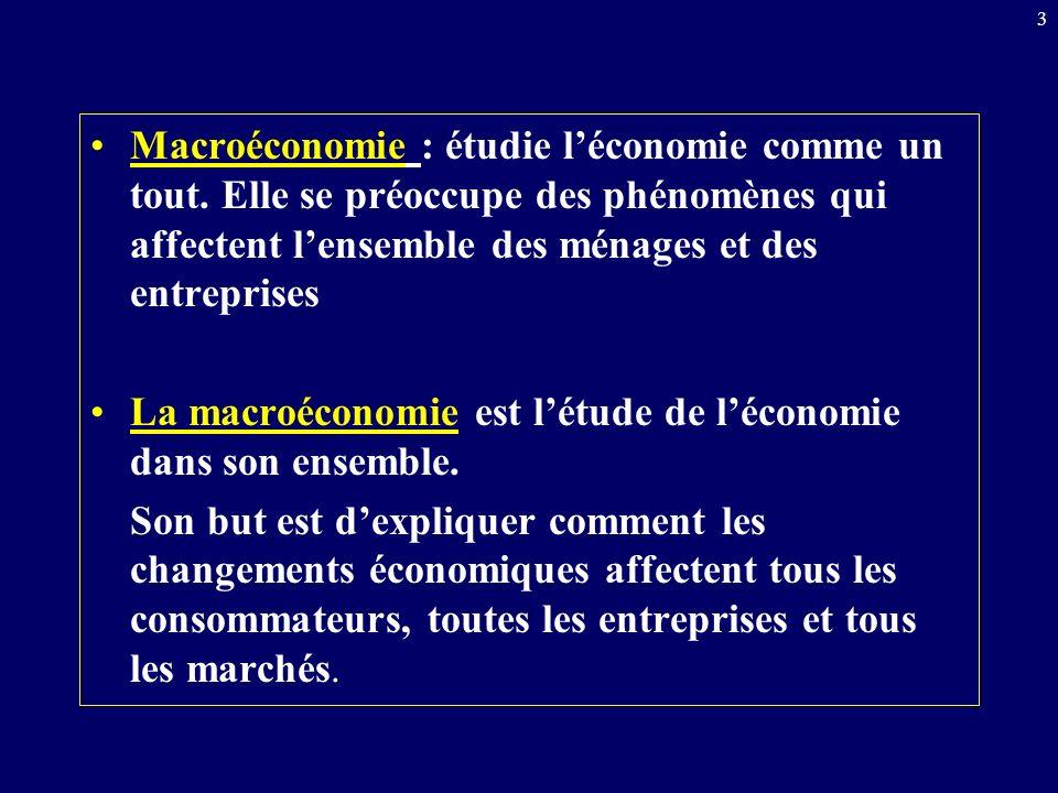 3 Macroéconomie : étudie léconomie comme un tout. Elle se préoccupe des phénomènes qui affectent lensemble des ménages et des entreprises La macroécon