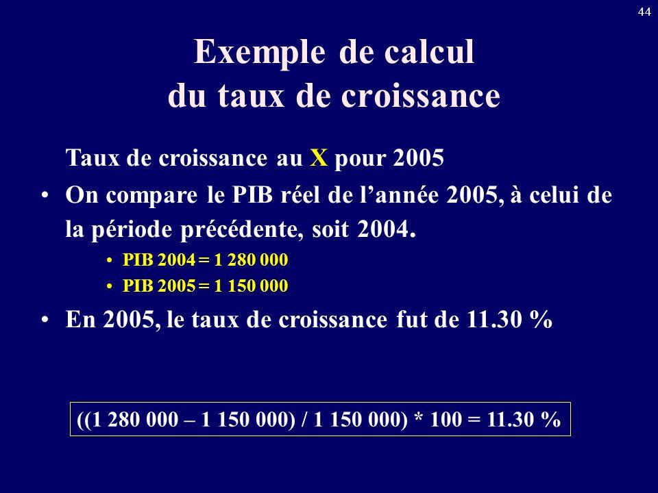 44 Exemple de calcul du taux de croissance ((1 280 000 – 1 150 000) / 1 150 000) * 100 = 11.30 % Taux de croissance au X pour 2005 On compare le PIB r