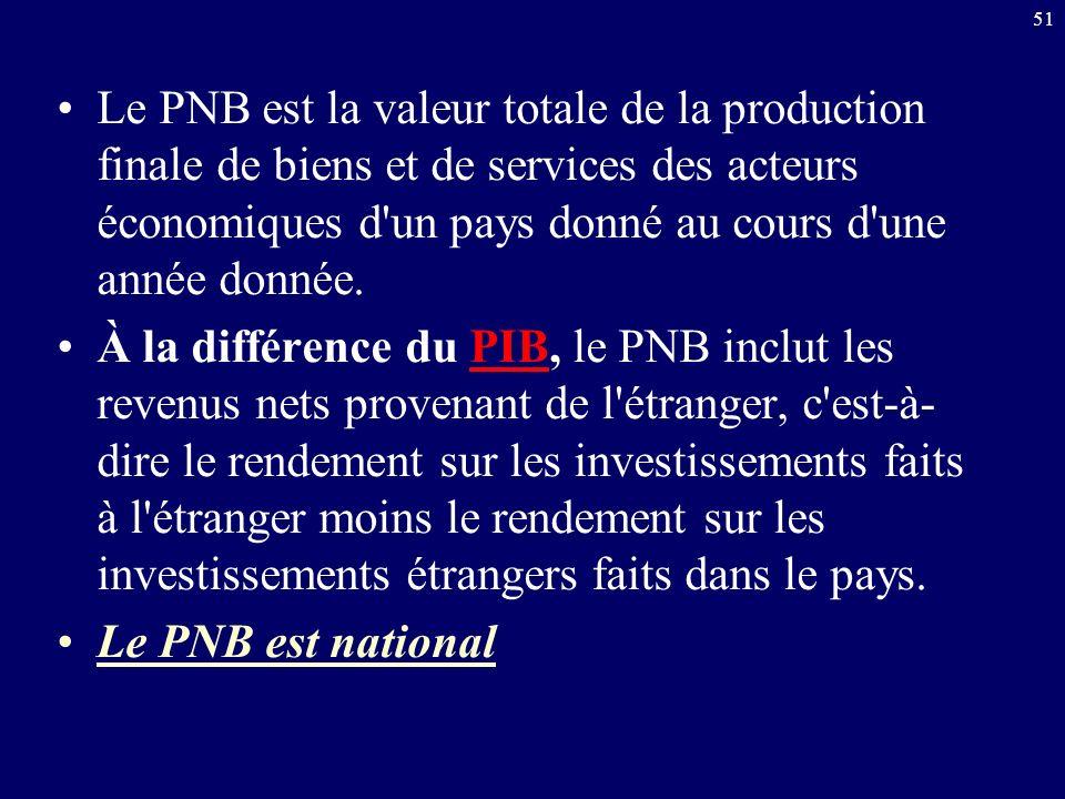 51 Le PNB est la valeur totale de la production finale de biens et de services des acteurs économiques d'un pays donné au cours d'une année donnée. À