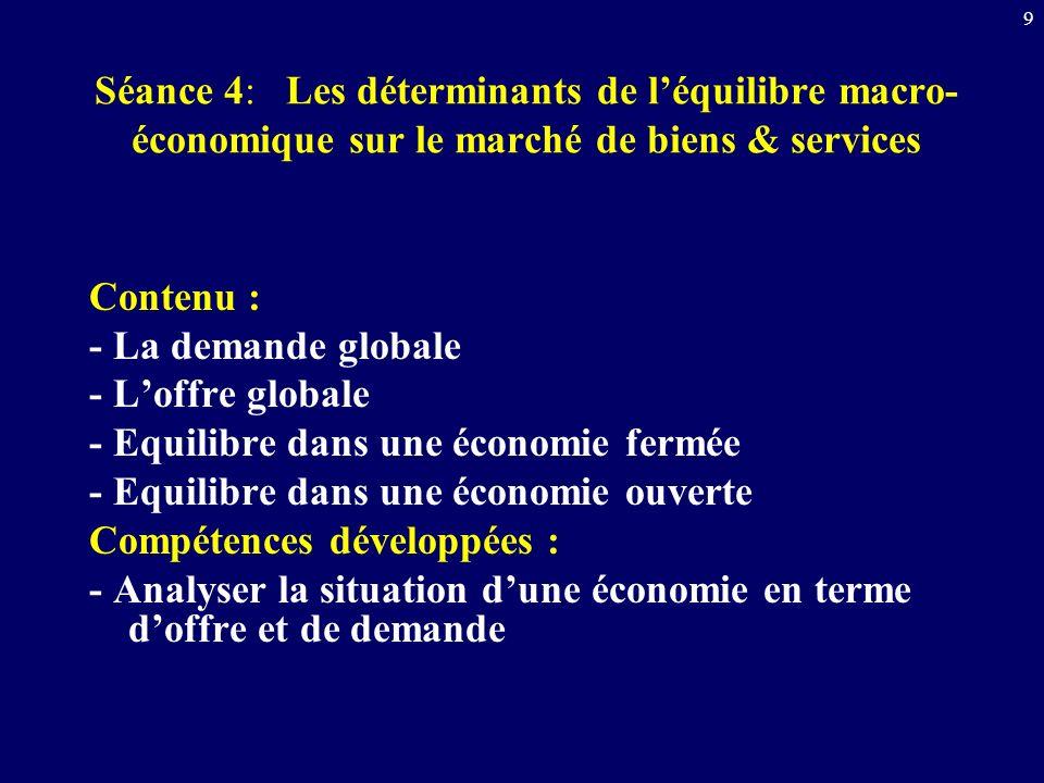 9 Séance 4: Les déterminants de léquilibre macro- économique sur le marché de biens & services Contenu : - La demande globale - Loffre globale - Equil