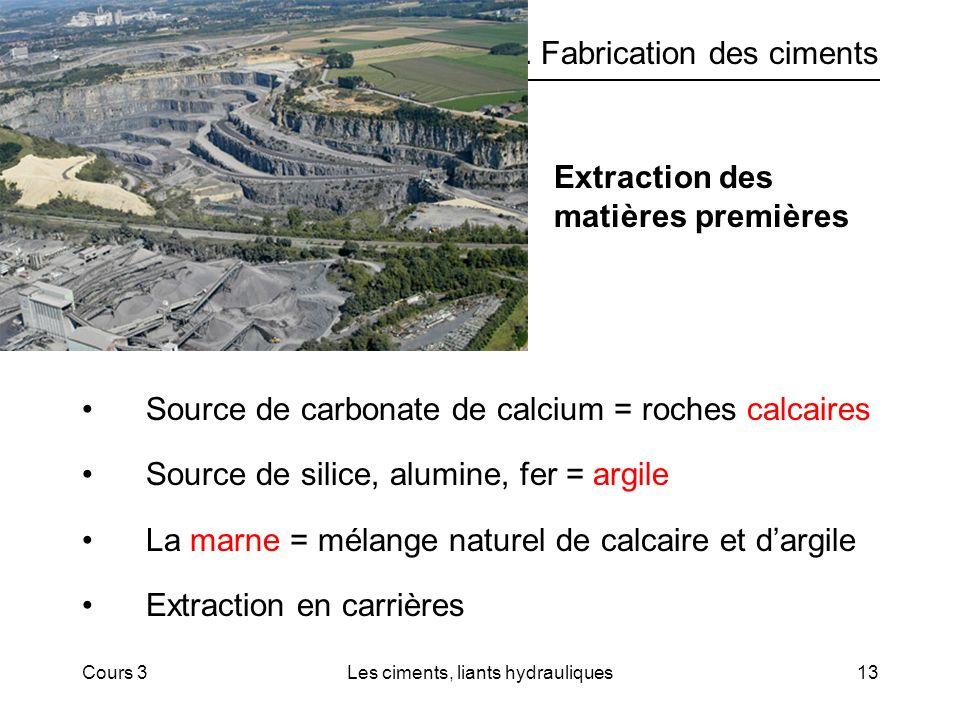Cours 3Les ciments, liants hydrauliques13 1. Fabrication des ciments Source de carbonate de calcium = roches calcaires Source de silice, alumine, fer
