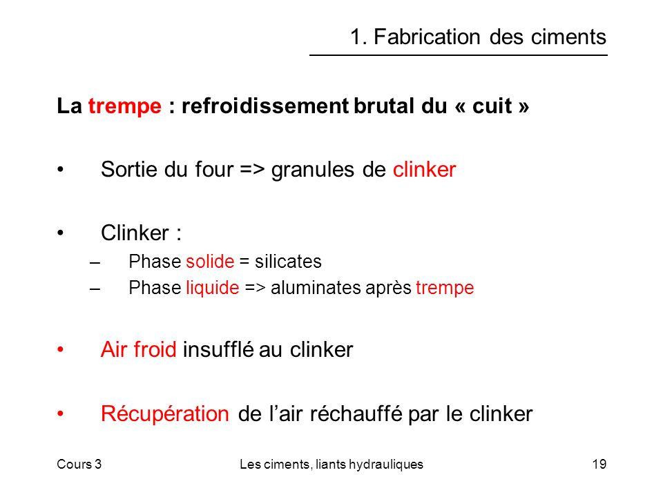 Cours 3Les ciments, liants hydrauliques19 1.
