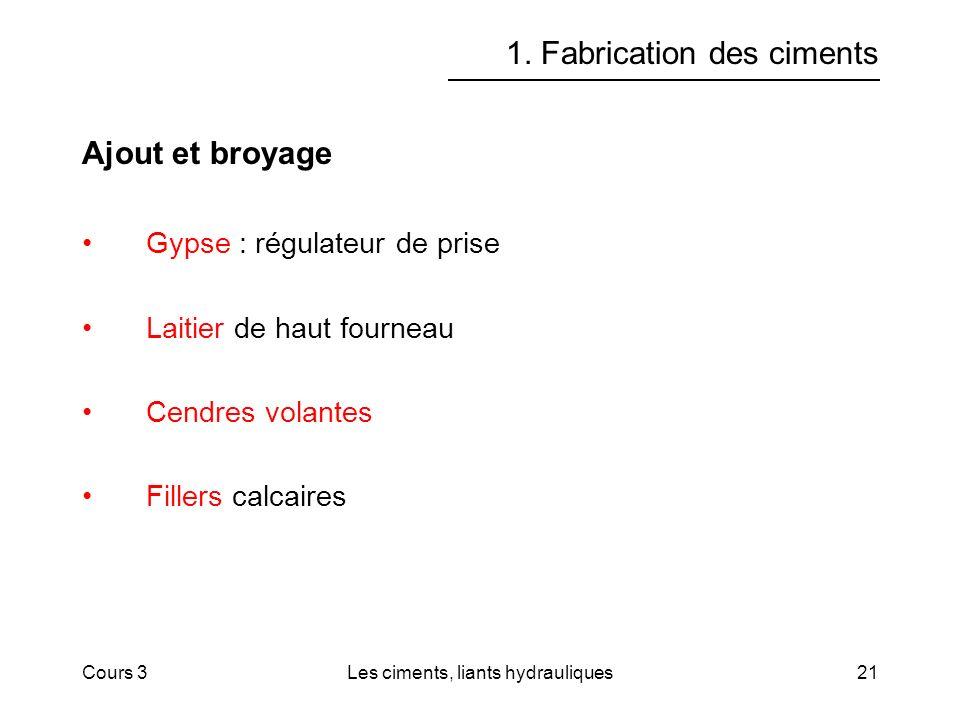 Cours 3Les ciments, liants hydrauliques21 1.