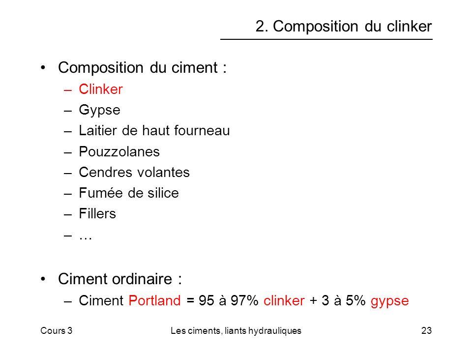 Cours 3Les ciments, liants hydrauliques23 2. Composition du clinker Composition du ciment : –Clinker –Gypse –Laitier de haut fourneau –Pouzzolanes –Ce