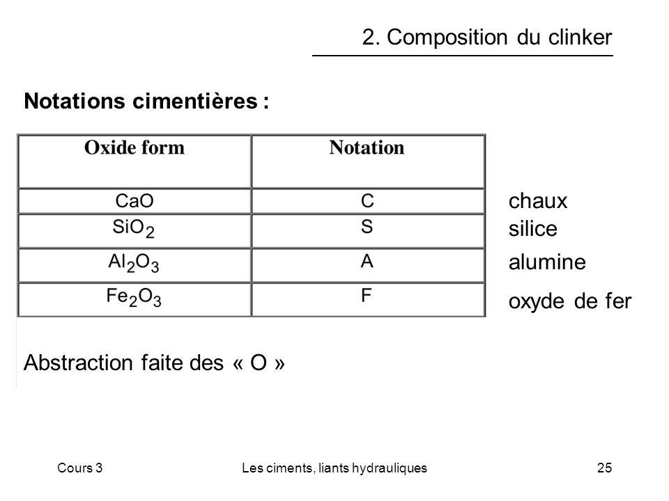 Cours 3Les ciments, liants hydrauliques25 2. Composition du clinker Notations cimentières : chaux silice alumine oxyde de fer Abstraction faite des «
