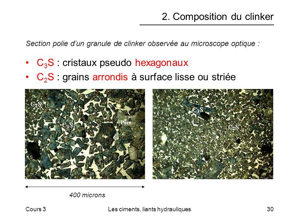 Cours 3Les ciments, liants hydrauliques30 2. Composition du clinker Section polie dun granule de clinker observée au microscope optique : C 3 S : cris