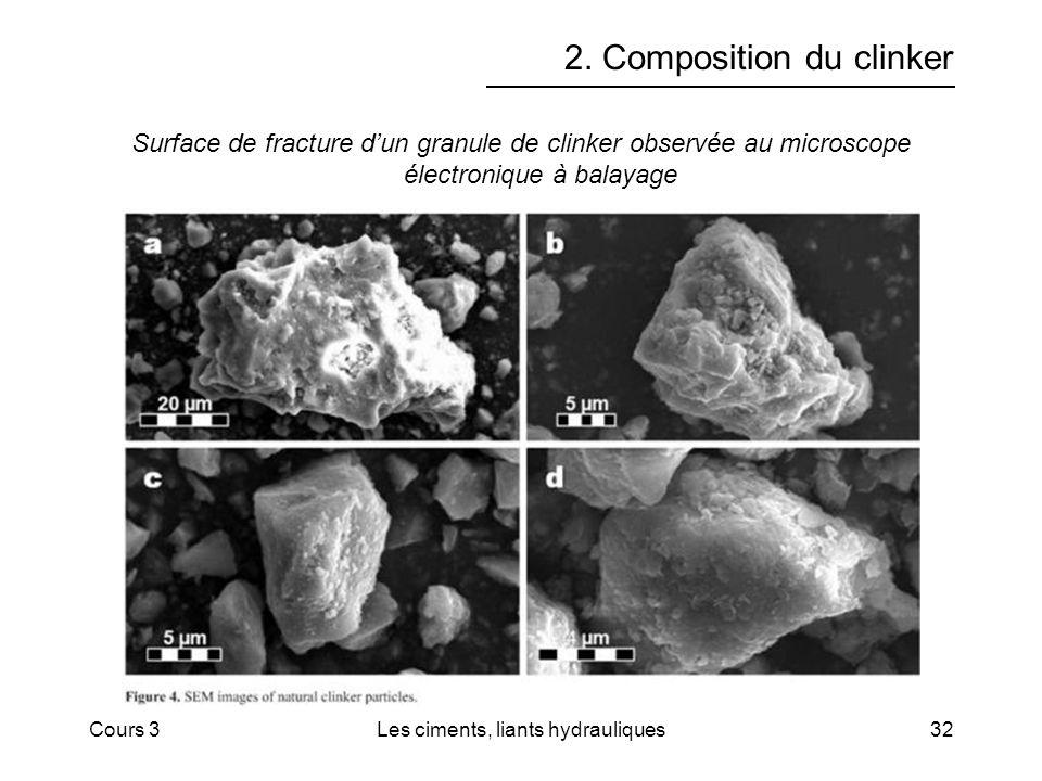 Cours 3Les ciments, liants hydrauliques32 2. Composition du clinker Surface de fracture dun granule de clinker observée au microscope électronique à b