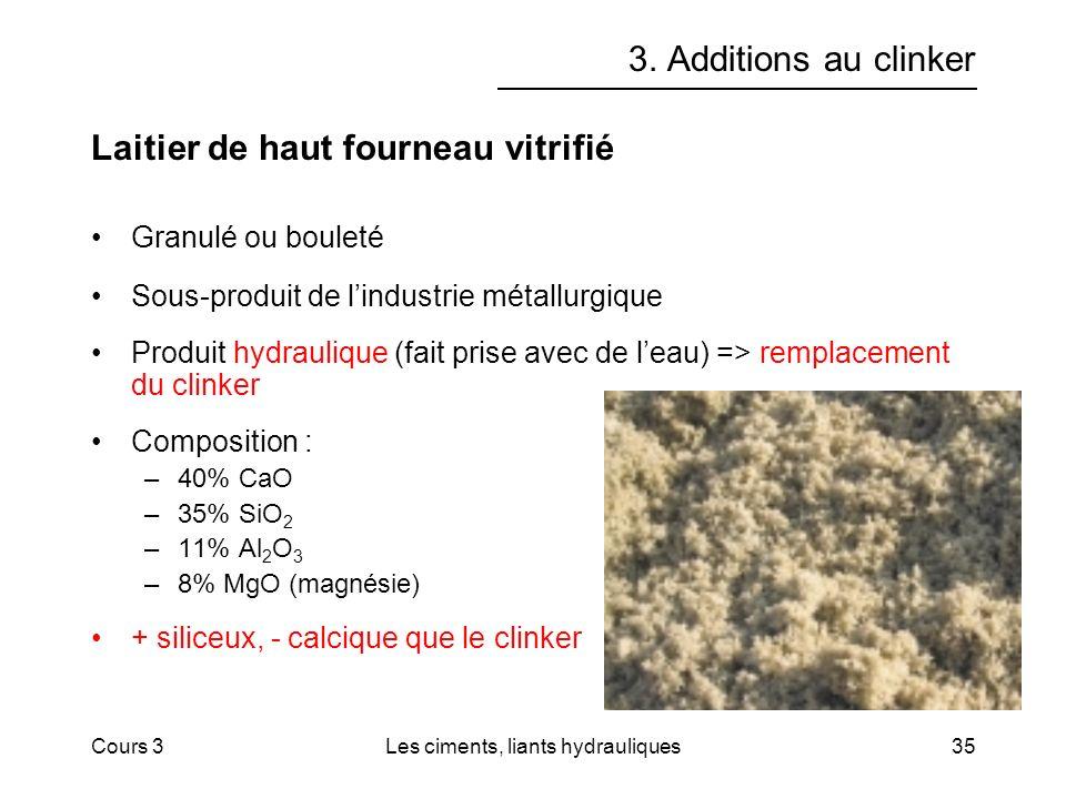 Cours 3Les ciments, liants hydrauliques35 3.