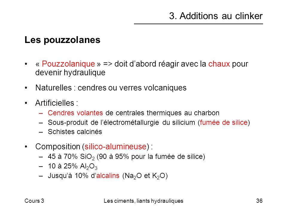 Cours 3Les ciments, liants hydrauliques36 3. Additions au clinker Les pouzzolanes « Pouzzolanique » => doit dabord réagir avec la chaux pour devenir h