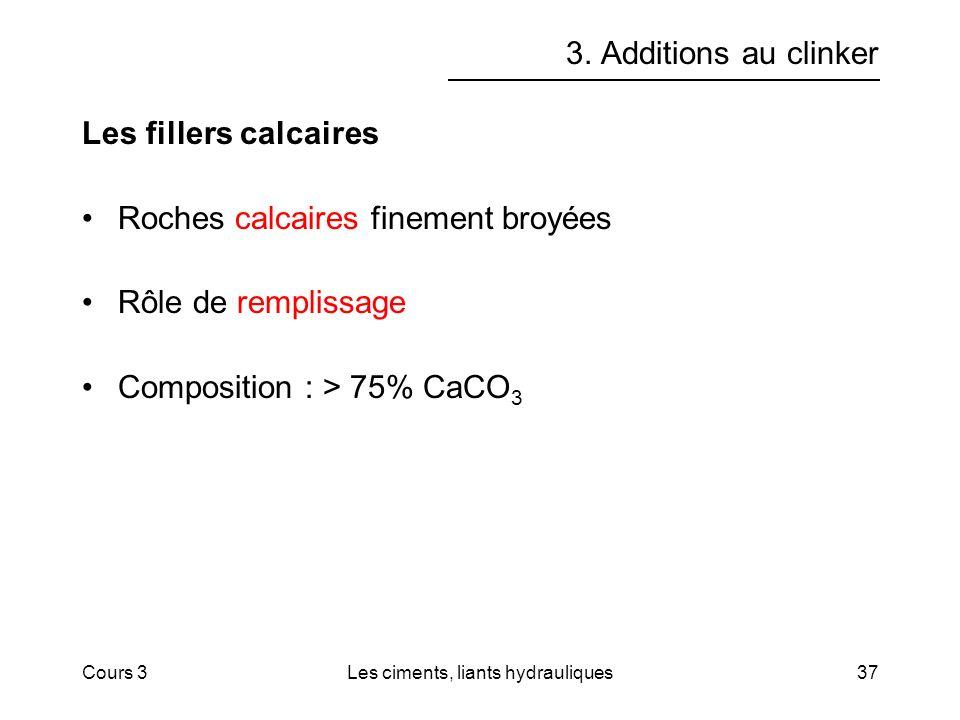 Cours 3Les ciments, liants hydrauliques37 3.