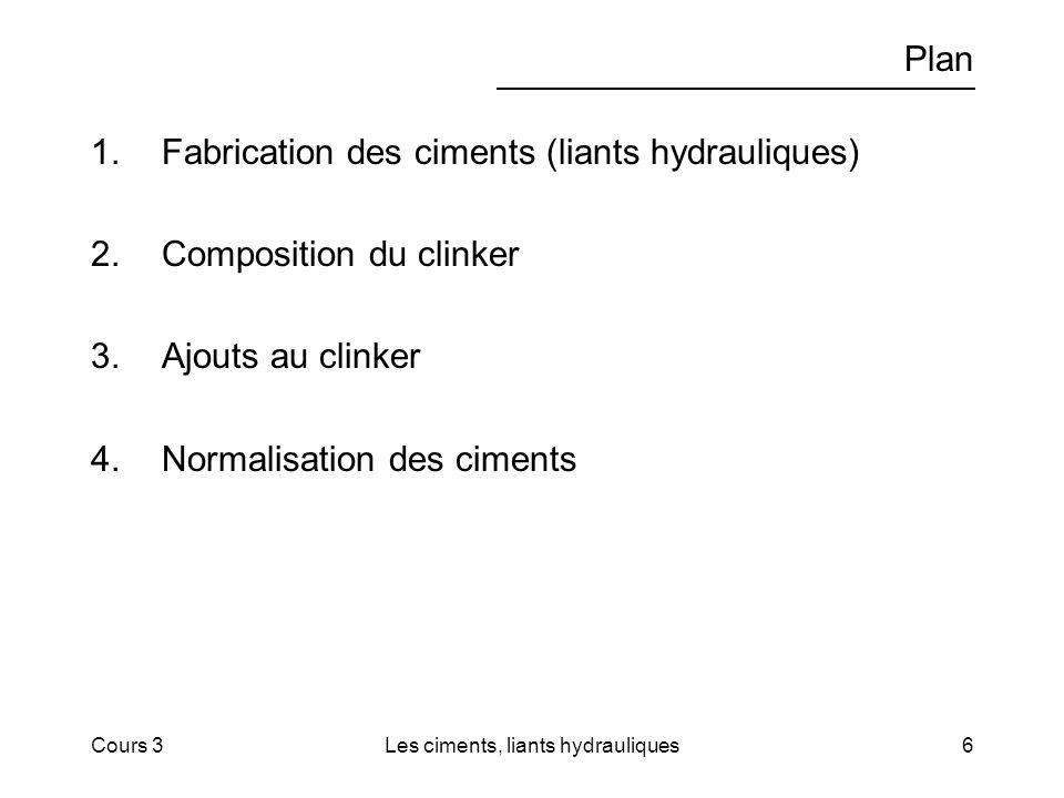 Cours 3Les ciments, liants hydrauliques6 Plan 1.Fabrication des ciments (liants hydrauliques) 2.Composition du clinker 3.Ajouts au clinker 4.Normalisa