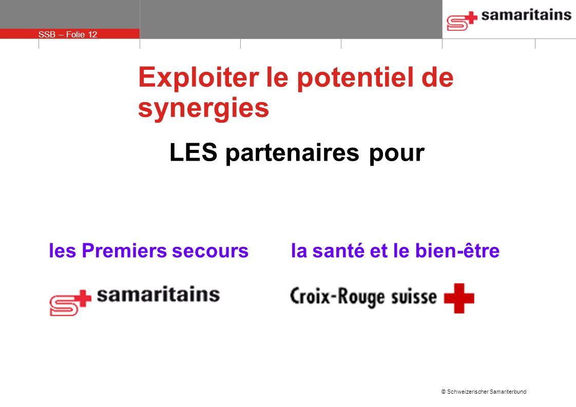 SSB – Folie 12 © Schweizerischer Samariterbund Exploiter le potentiel de synergies LES partenaires pour les Premiers secours la santé et le bien-être