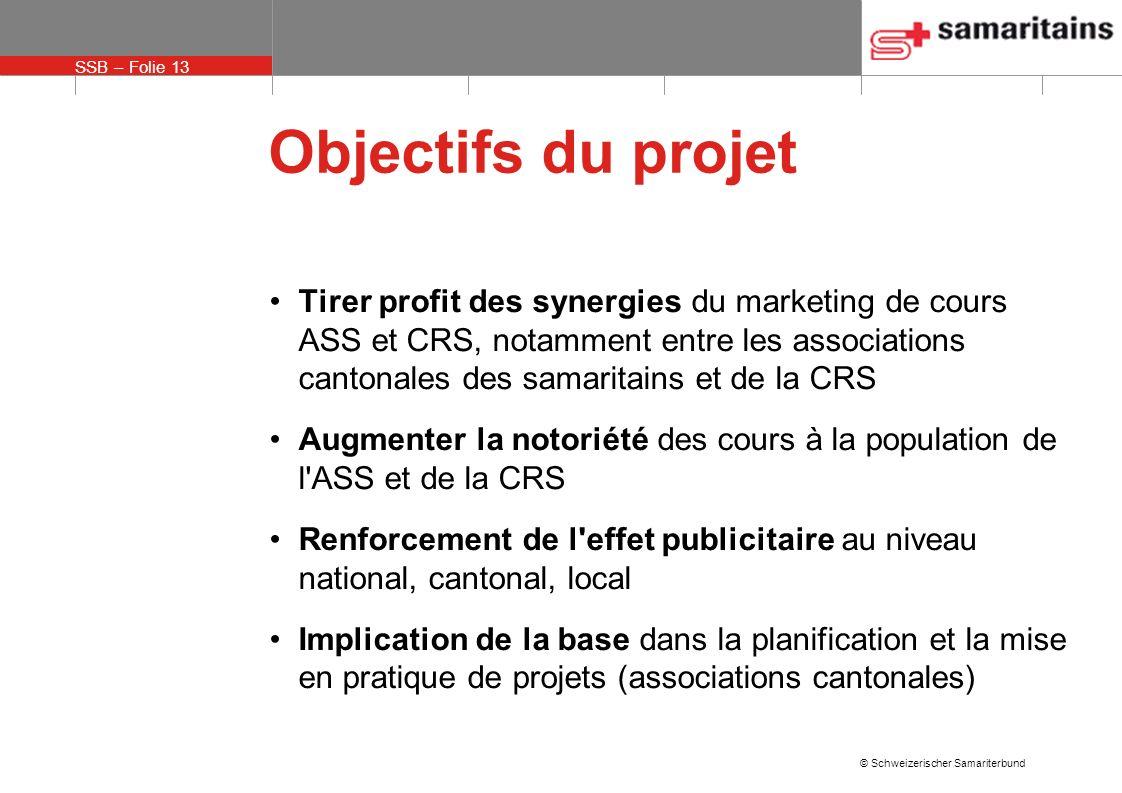 SSB – Folie 13 © Schweizerischer Samariterbund Objectifs du projet Tirer profit des synergies du marketing de cours ASS et CRS, notamment entre les as