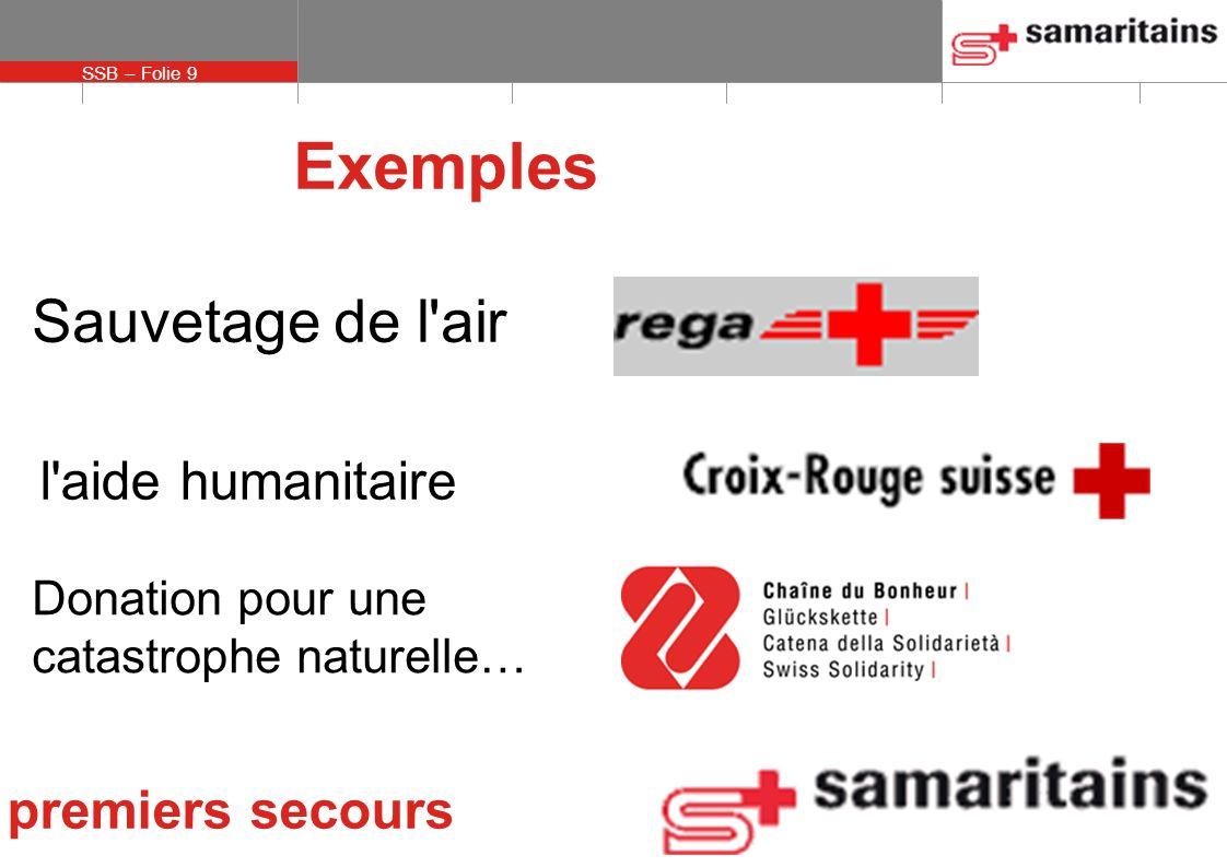 SSB – Folie 9 © Schweizerischer Samariterbund Exemples Sauvetage de l'air premiers secours l'aide humanitaire Donation pour une catastrophe naturelle…