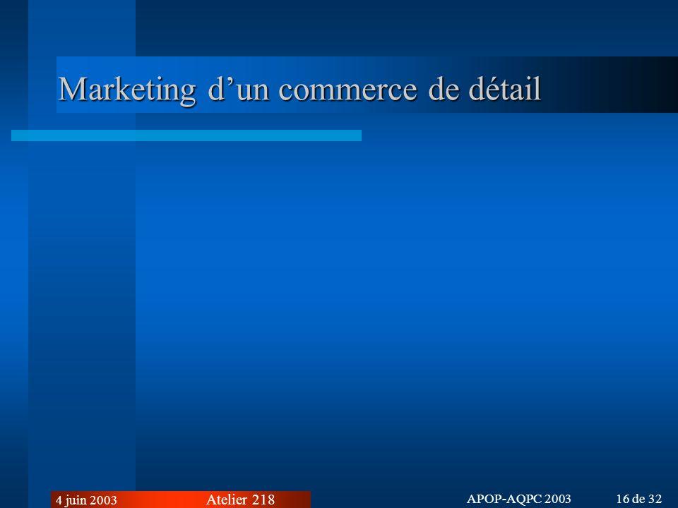 Atelier 218 4 juin 2003 APOP-AQPC 2003 16 de 32 Marketing dun commerce de détail