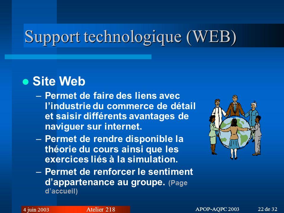 Atelier 218 4 juin 2003 APOP-AQPC 2003 22 de 32 Support technologique (WEB) Site Web –Permet de faire des liens avec lindustrie du commerce de détail et saisir différents avantages de naviguer sur internet.