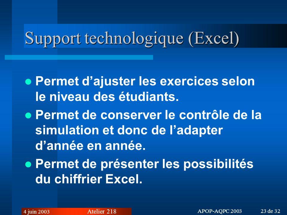 Atelier 218 4 juin 2003 APOP-AQPC 2003 23 de 32 Support technologique (Excel) Permet dajuster les exercices selon le niveau des étudiants. Permet de c