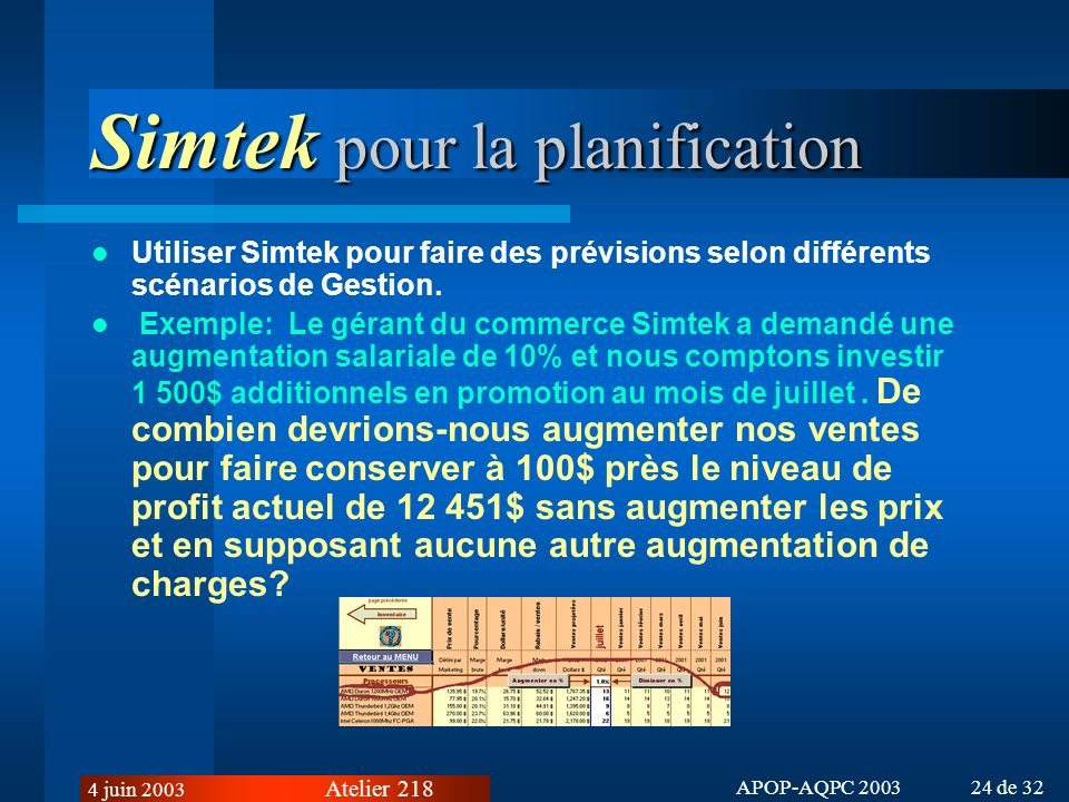 Atelier 218 4 juin 2003 APOP-AQPC 2003 24 de 32 Simtek pour la planification Utiliser Simtek pour faire des prévisions selon différents scénarios de Gestion.
