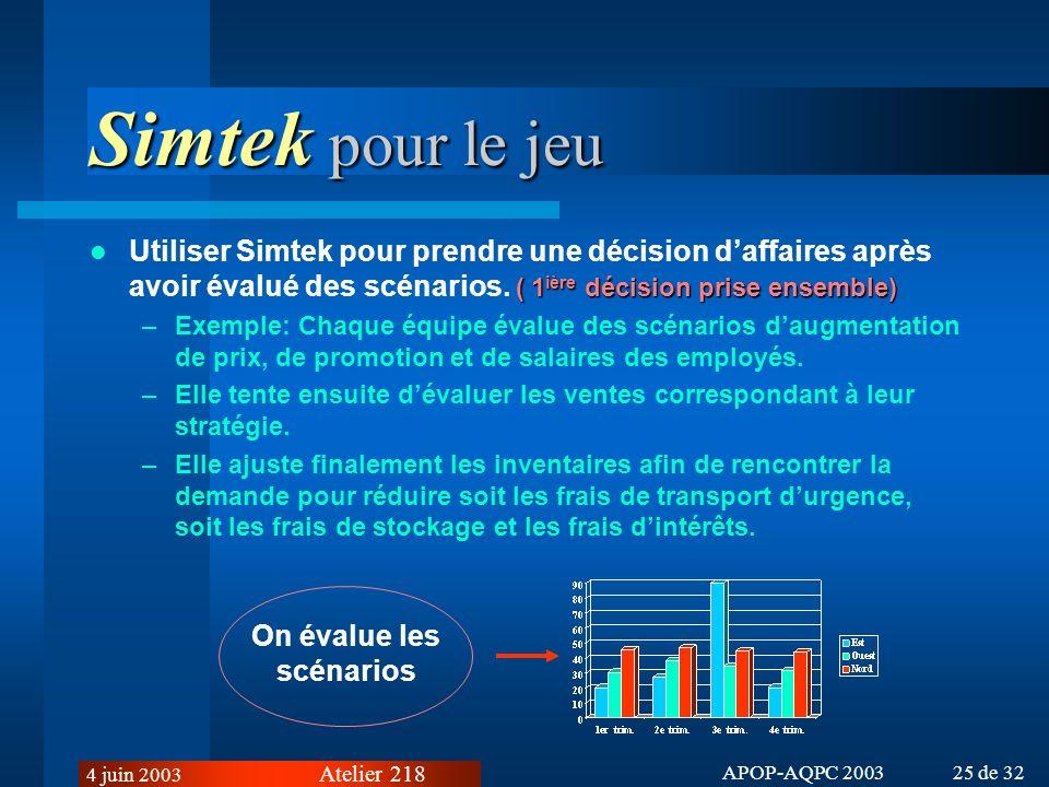 Atelier 218 4 juin 2003 APOP-AQPC 2003 25 de 32 Simtek pour le jeu ( 1 ière décision prise ensemble) Utiliser Simtek pour prendre une décision daffaires après avoir évalué des scénarios.