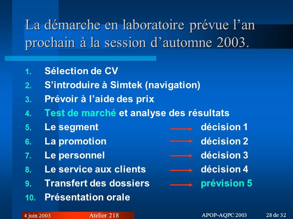 Atelier 218 4 juin 2003 APOP-AQPC 2003 28 de 32 La démarche en laboratoire prévue lan prochain à la session dautomne 2003.