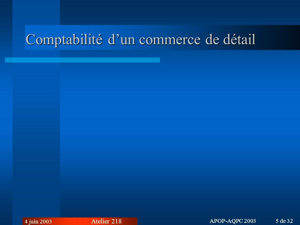 Atelier 218 4 juin 2003 APOP-AQPC 2003 5 de 32 Comptabilité dun commerce de détail