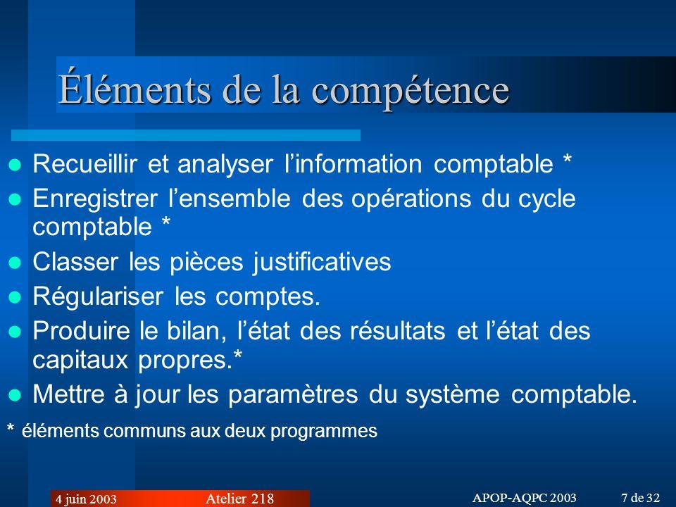 Atelier 218 4 juin 2003 APOP-AQPC 2003 7 de 32 Éléments de la compétence Recueillir et analyser linformation comptable * Enregistrer lensemble des opé