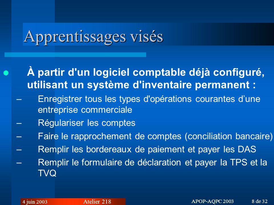 Atelier 218 4 juin 2003 APOP-AQPC 2003 8 de 32 Apprentissages visés À partir d'un logiciel comptable déjà configuré, utilisant un système d'inventaire