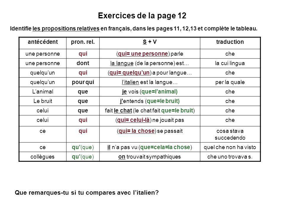 Exercices de la page 12 antécédentpron. rel.S + Vtraduction une personnequi(qui= une personne) parleche une personnedontla langue (de la personne) est