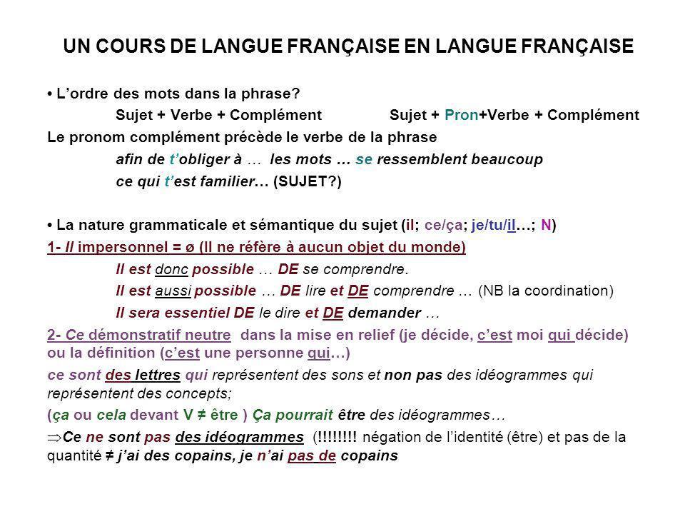 UN COURS DE LANGUE FRANÇAISE EN LANGUE FRANÇAISE Lordre des mots dans la phrase? Sujet + Verbe + Complément Sujet + Pron+Verbe + Complément Le pronom
