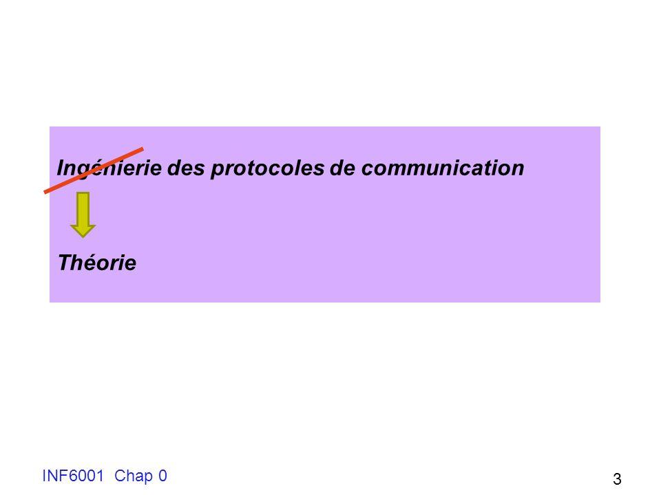 INF6001 Chap 0 3 Ingénierie des protocoles de communication Théorie