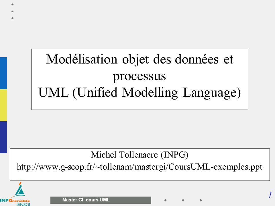 2 Master GI cours UML UML : Unified Modelling Language Historique : Grady Booch 1981, ADA, « Object Oriented Development » James Rumbaugh 1991, OMT, JOOP (Journal of OO programming) Ivar Jacobson, OOSE sept 97, UML 1.1.