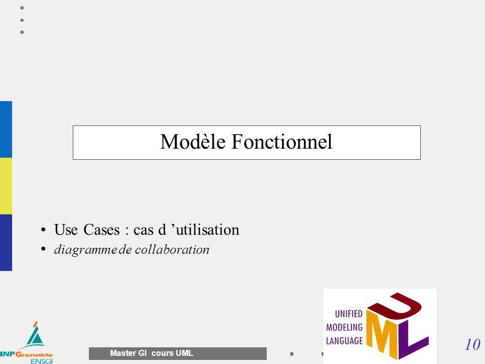 10 Master GI cours UML Modèle Fonctionnel Use Cases : cas d utilisation diagramme de collaboration